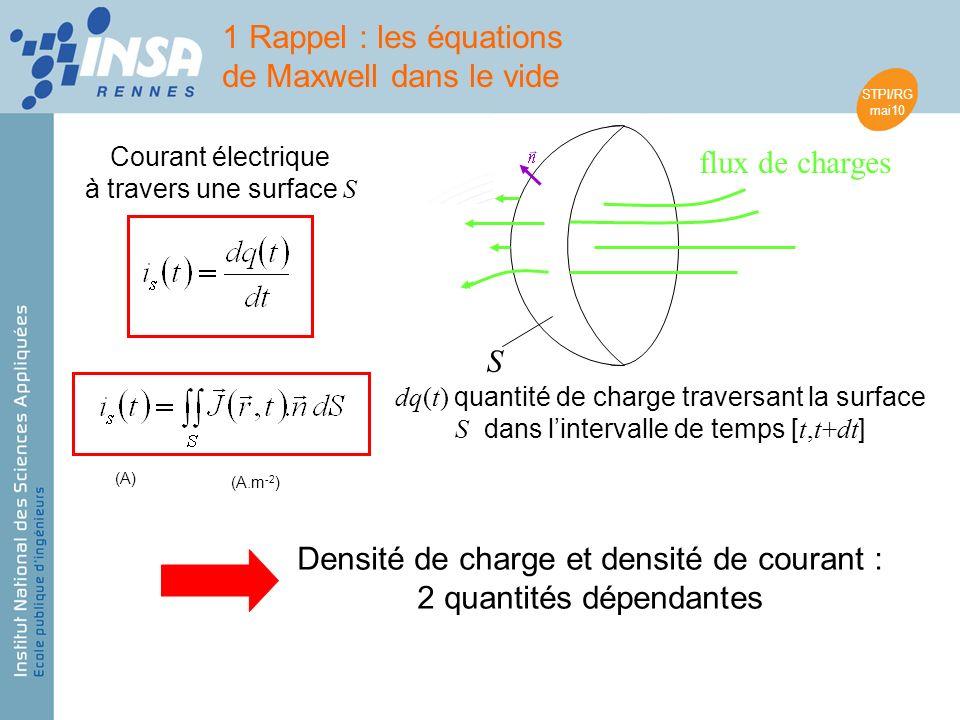 STPI/RG mai10 dq(t) quantité de charge traversant la surface S dans lintervalle de temps [ t,t+dt ] S flux de charges Courant électrique à travers une surface S Densité de charge et densité de courant : 2 quantités dépendantes (A) (A.m -2 ) 1 Rappel : les équations de Maxwell dans le vide