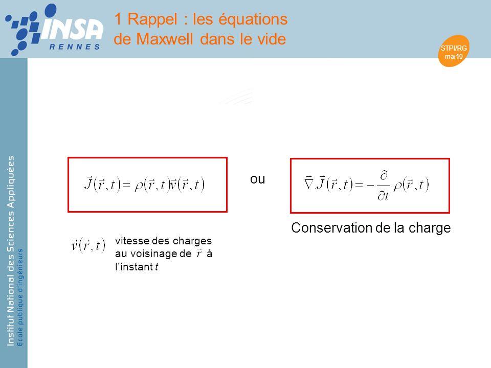 STPI/RG mai10 ou Conservation de la charge vitesse des charges au voisinage de à linstant t 1 Rappel : les équations de Maxwell dans le vide