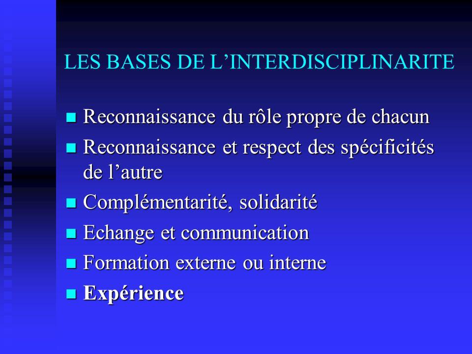 LES BASES DE LINTERDISCIPLINARITE Reconnaissance du rôle propre de chacun Reconnaissance du rôle propre de chacun Reconnaissance et respect des spécificités de lautre Reconnaissance et respect des spécificités de lautre Complémentarité, solidarité Complémentarité, solidarité Echange et communication Echange et communication Formation externe ou interne Formation externe ou interne Expérience Expérience