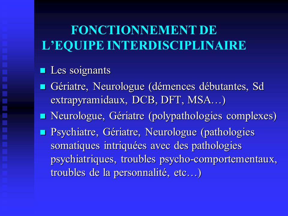 FONCTIONNEMENT DE LEQUIPE INTERDISCIPLINAIRE Les soignants Les soignants Gériatre, Neurologue (démences débutantes, Sd extrapyramidaux, DCB, DFT, MSA…) Gériatre, Neurologue (démences débutantes, Sd extrapyramidaux, DCB, DFT, MSA…) Neurologue, Gériatre (polypathologies complexes) Neurologue, Gériatre (polypathologies complexes) Psychiatre, Gériatre, Neurologue (pathologies somatiques intriquées avec des pathologies psychiatriques, troubles psycho-comportementaux, troubles de la personnalité, etc…) Psychiatre, Gériatre, Neurologue (pathologies somatiques intriquées avec des pathologies psychiatriques, troubles psycho-comportementaux, troubles de la personnalité, etc…)