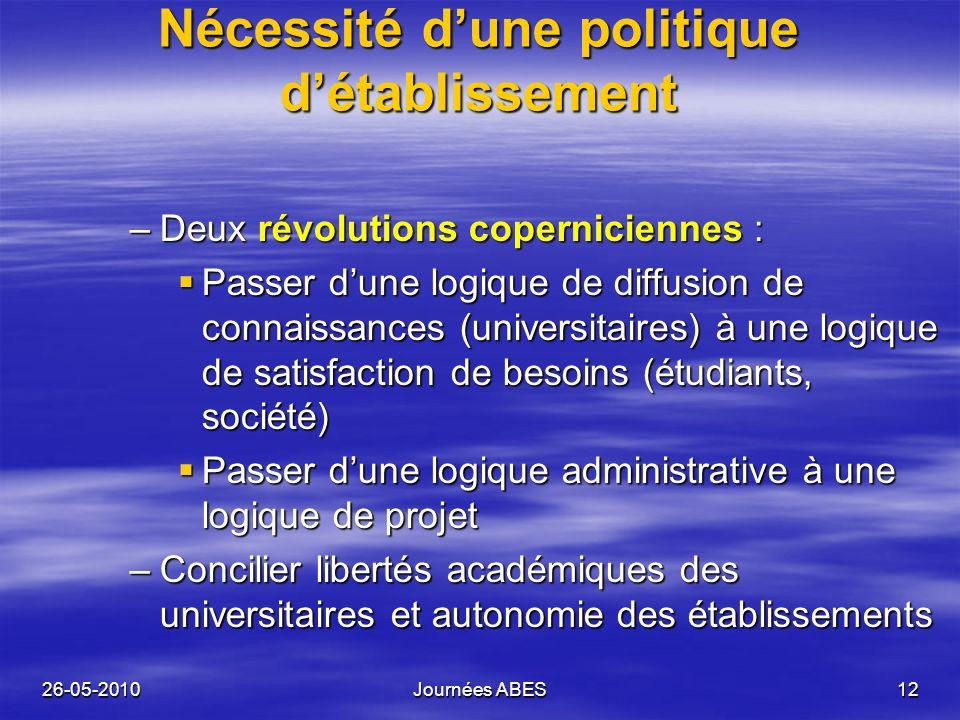 26-05-2010Journées ABES12 Nécessité dune politique détablissement –Deux révolutions coperniciennes : Passer dune logique de diffusion de connaissances