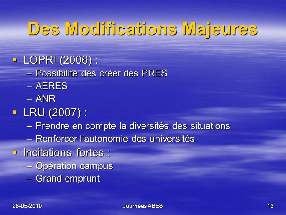 26-05-2010Journées ABES13 Des Modifications Majeures LOPRI (2006) : LOPRI (2006) : –Possibilité des créer des PRES –AERES –ANR LRU (2007) : LRU (2007) : –Prendre en compte la diversités des situations –Renforcer lautonomie des universités Incitations fortes : Incitations fortes : –Opération campus –Grand emprunt