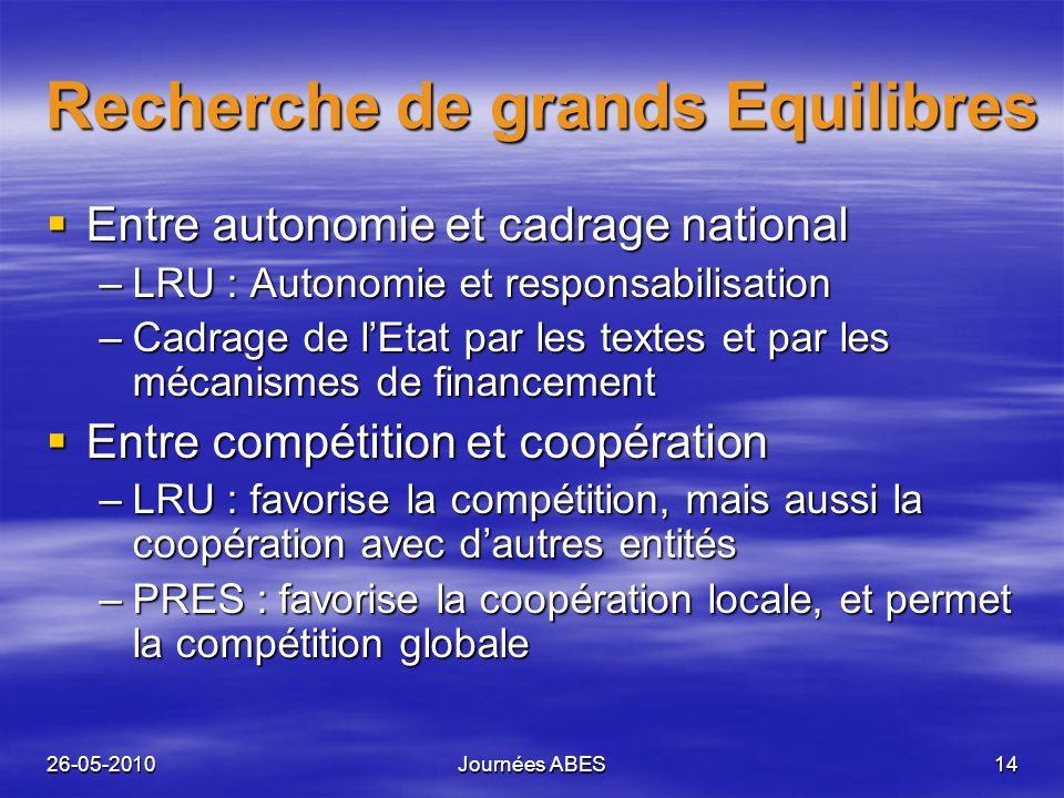 26-05-2010Journées ABES14 Recherche de grands Equilibres Entre autonomie et cadrage national Entre autonomie et cadrage national –LRU : Autonomie et r
