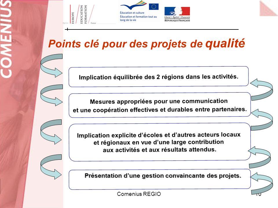 Comenius REGIO10 Points clé pour des projets de qualité Implication équilibrée des 2 régions dans les activités. Implication explicite décoles et daut