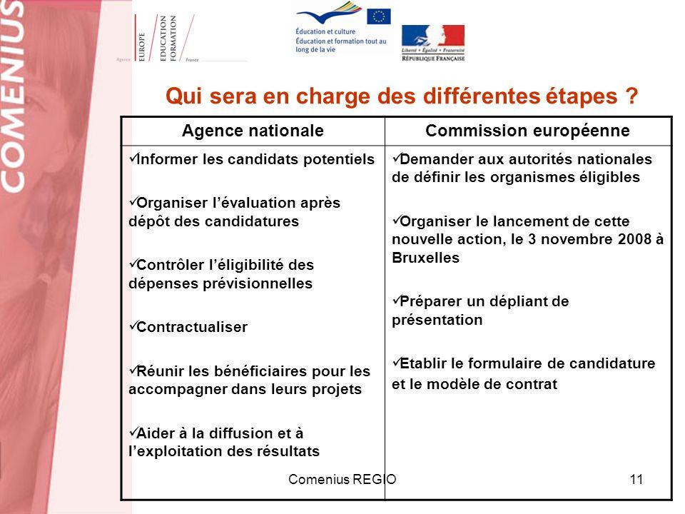 Comenius REGIO11 Qui sera en charge des différentes étapes ? Agence nationaleCommission européenne Informer les candidats potentiels Organiser lévalua