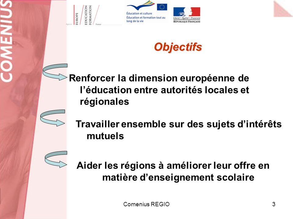Comenius REGIO3 Objectifs Renforcer la dimension européenne de léducation entre autorités locales et régionales Travailler ensemble sur des sujets dintérêts mutuels Aider les régions à améliorer leur offre en matière denseignement scolaire