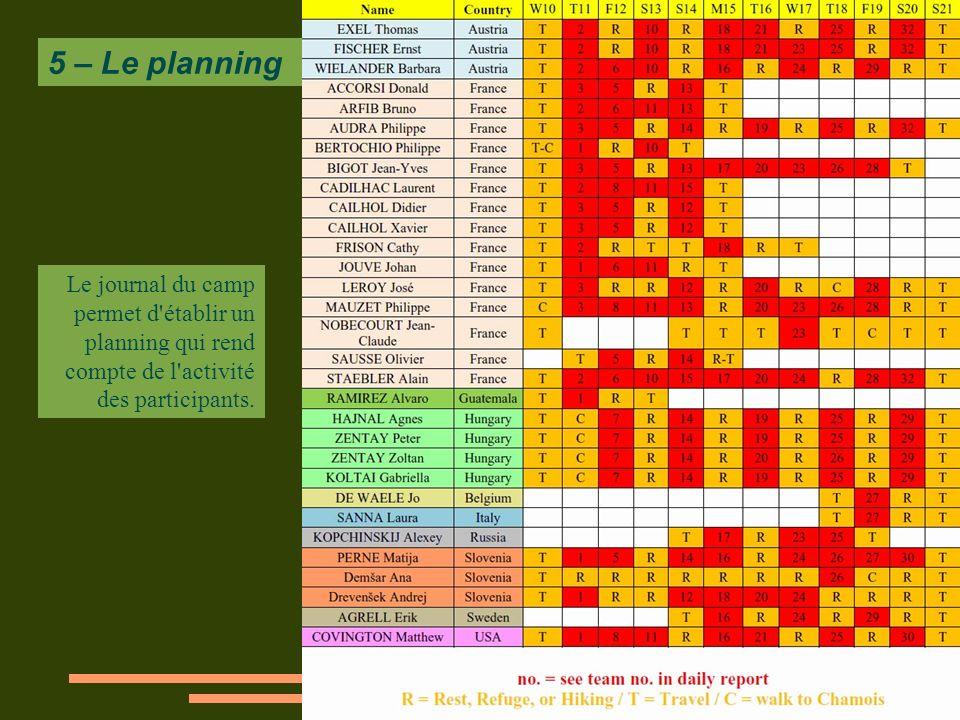 5 – Le planning Le journal du camp permet d établir un planning qui rend compte de l activité des participants.
