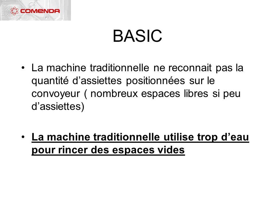 BASIC La machine traditionnelle ne reconnait pas la quantité dassiettes positionnées sur le convoyeur ( nombreux espaces libres si peu dassiettes) La
