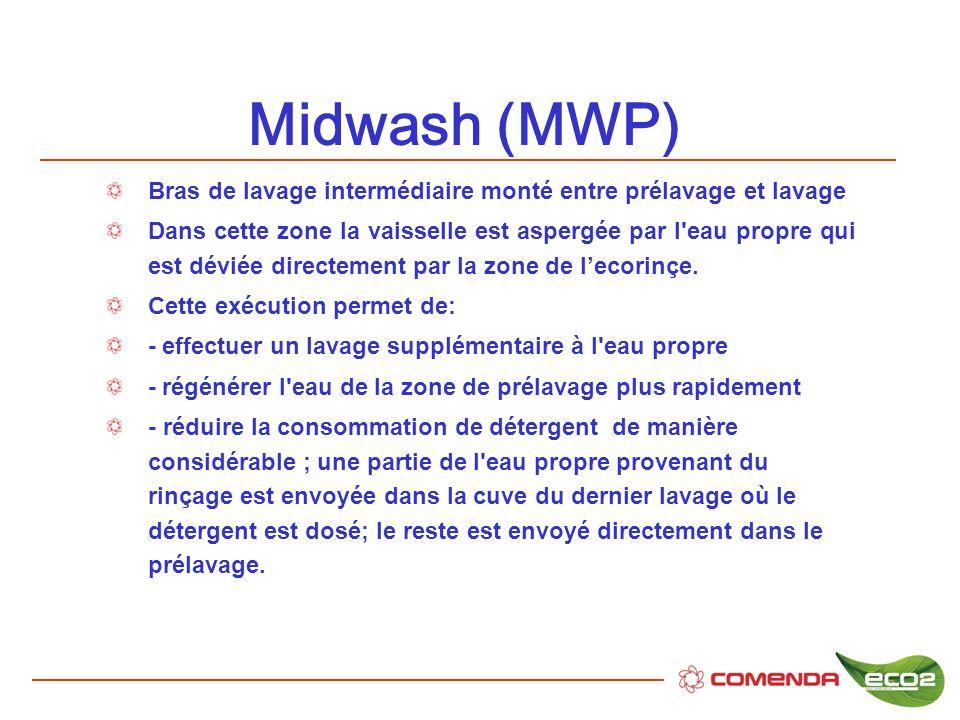 Midwash (MWP) Bras de lavage intermédiaire monté entre prélavage et lavage Dans cette zone la vaisselle est aspergée par l'eau propre qui est déviée d