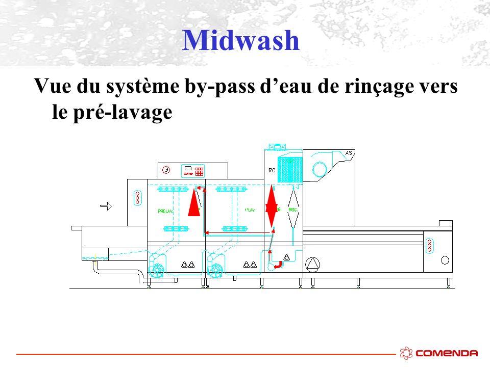 Midwash Vue du système by-pass deau de rinçage vers le pré-lavage