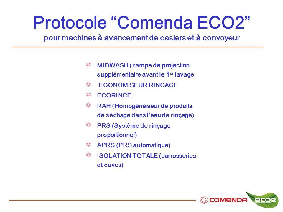 Protocole Comenda ECO2 pour machines à avancement de casiers et à convoyeur MIDWASH ( rampe de projection supplémentaire avant le 1 er lavage ECONOMIS