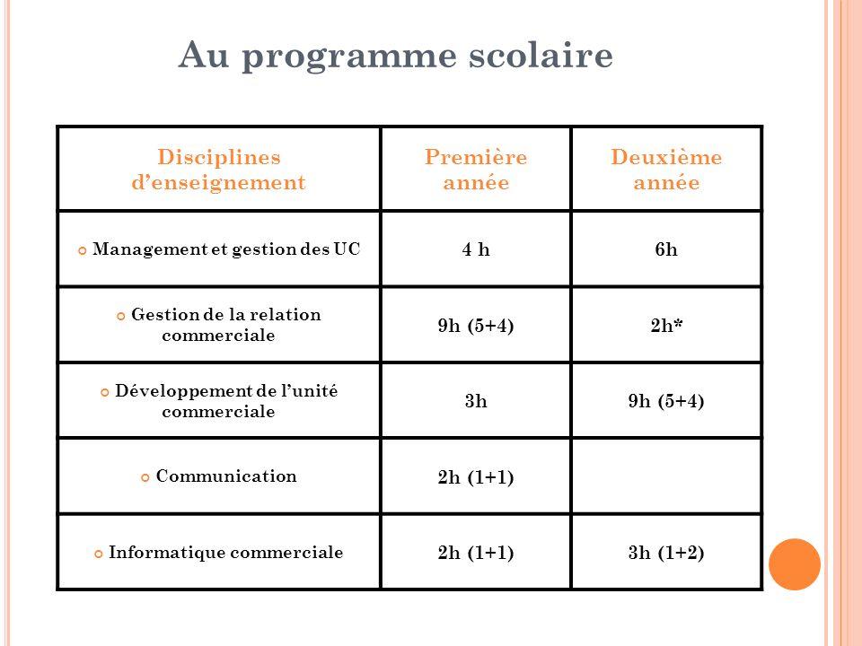 Au programme scolaire Disciplines denseignement Première année Deuxième année Management et gestion des UC 4 h6h Gestion de la relation commerciale 9h