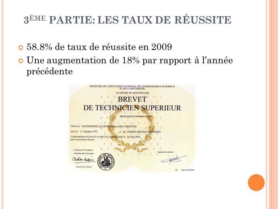 3 ÈME PARTIE: LES TAUX DE RÉUSSITE 58.8% de taux de réussite en 2009 Une augmentation de 18% par rapport à lannée précédente