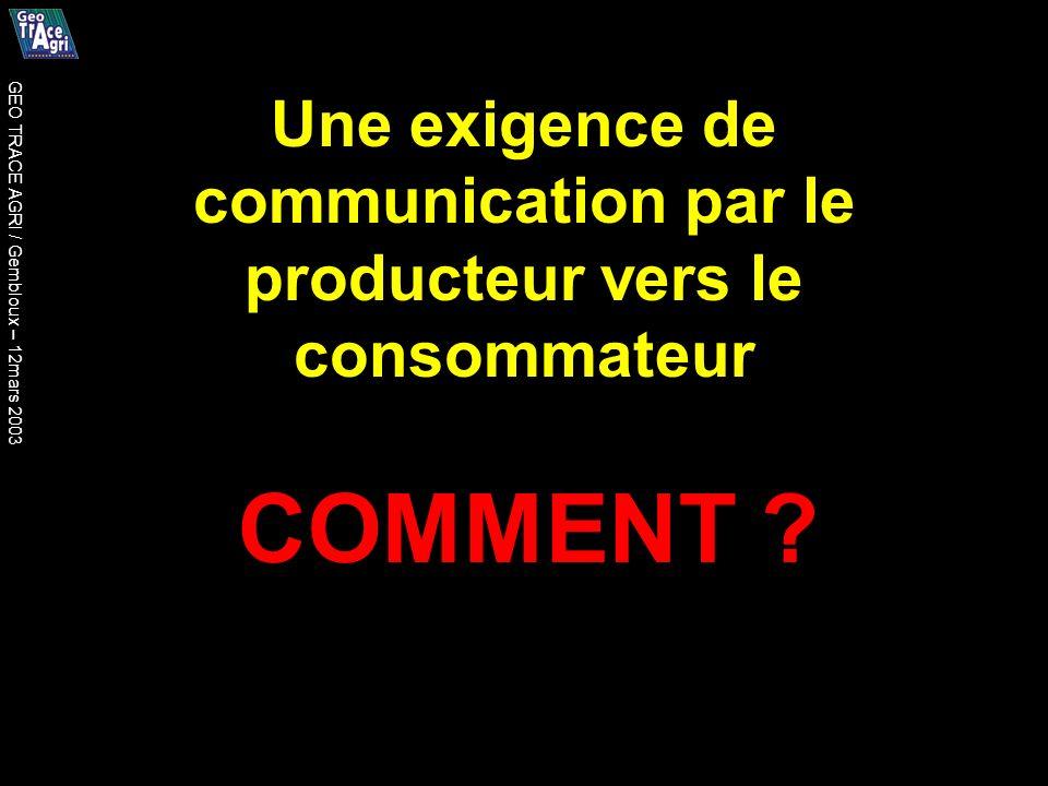 Une exigence de communication par le producteur vers le consommateur COMMENT ? GEO TRACE AGRI / Gembloux – 12mars 2003