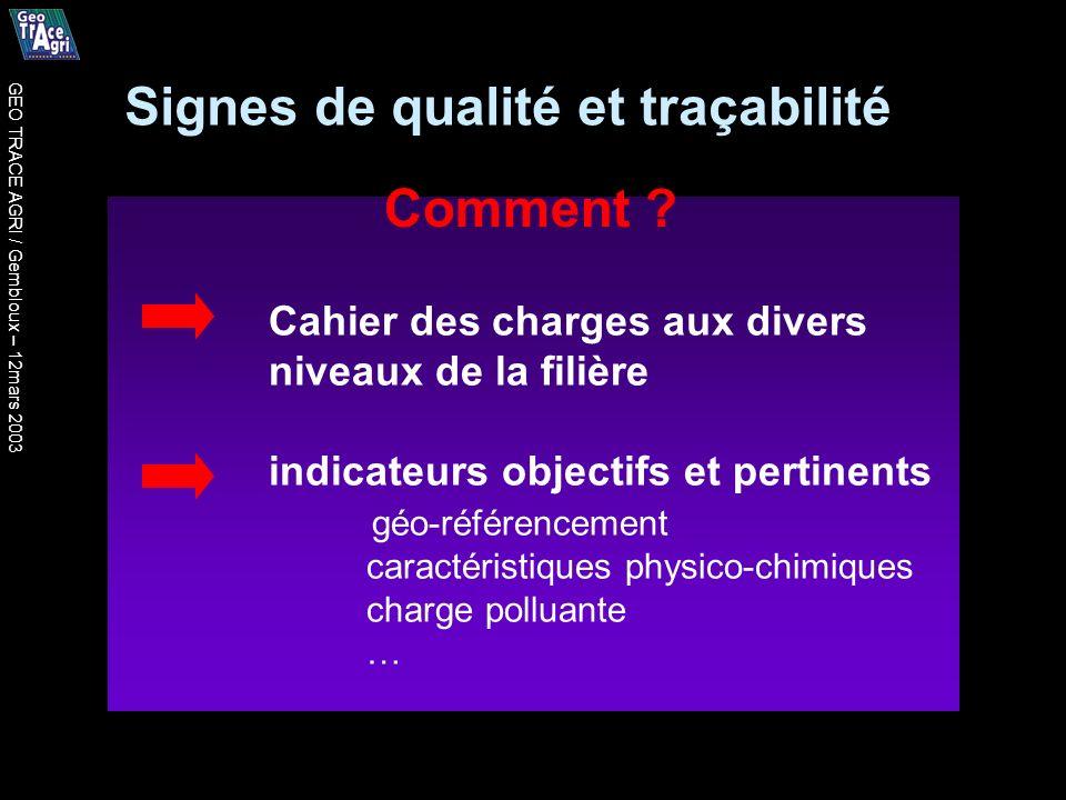 Signes de qualité et traçabilité Comment ? Cahier des charges aux divers niveaux de la filière indicateurs objectifs et pertinents géo-référencement c