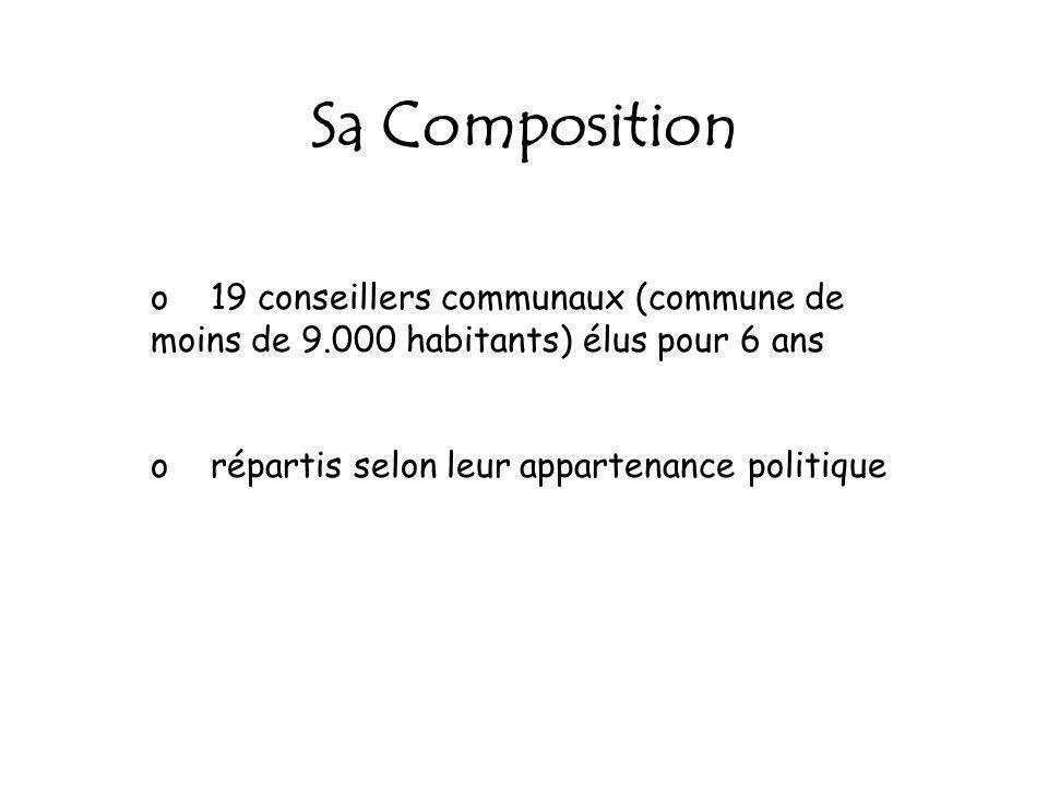Sa Composition o 19 conseillers communaux (commune de moins de 9.000 habitants) élus pour 6 ans o répartis selon leur appartenance politique