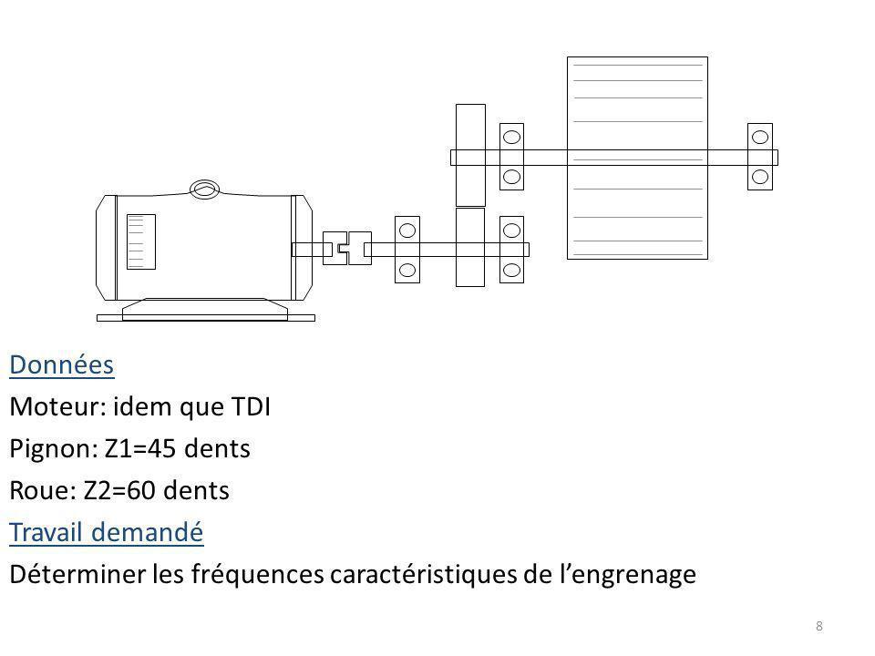 8 Données Moteur: idem que TDI Pignon: Z1=45 dents Roue: Z2=60 dents Travail demandé Déterminer les fréquences caractéristiques de lengrenage
