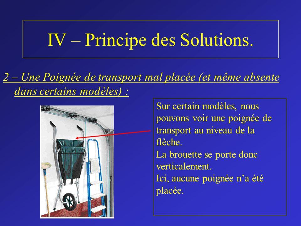 IV – Principe des Solutions. 2 – Une Poignée de transport mal placée (et même absente dans certains modèles) : Sur certain modèles, nous pouvons voir