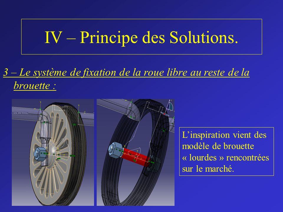 IV – Principe des Solutions. 3 – Le système de fixation de la roue libre au reste de la brouette : Linspiration vient des modèle de brouette « lourdes