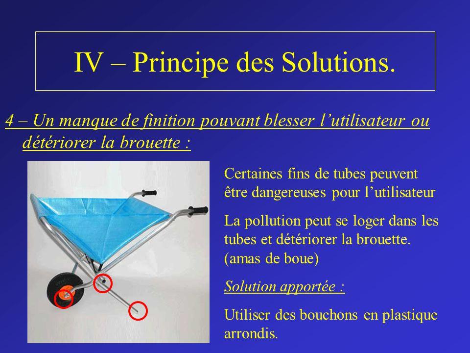 IV – Principe des Solutions. 4 – Un manque de finition pouvant blesser lutilisateur ou détériorer la brouette : Certaines fins de tubes peuvent être d