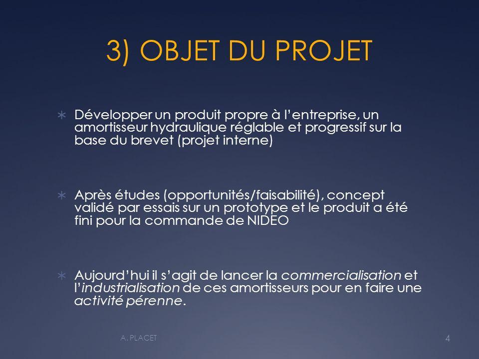 3) OBJET DU PROJET Développer un produit propre à lentreprise, un amortisseur hydraulique réglable et progressif sur la base du brevet (projet interne