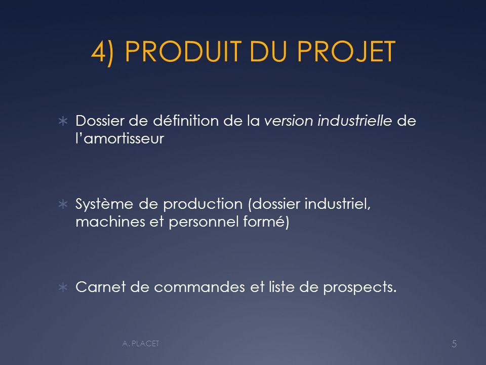 4) PRODUIT DU PROJET Dossier de définition de la version industrielle de lamortisseur Système de production (dossier industriel, machines et personnel