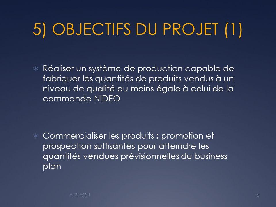 5) OBJECTIFS DU PROJET (1) Réaliser un système de production capable de fabriquer les quantités de produits vendus à un niveau de qualité au moins éga