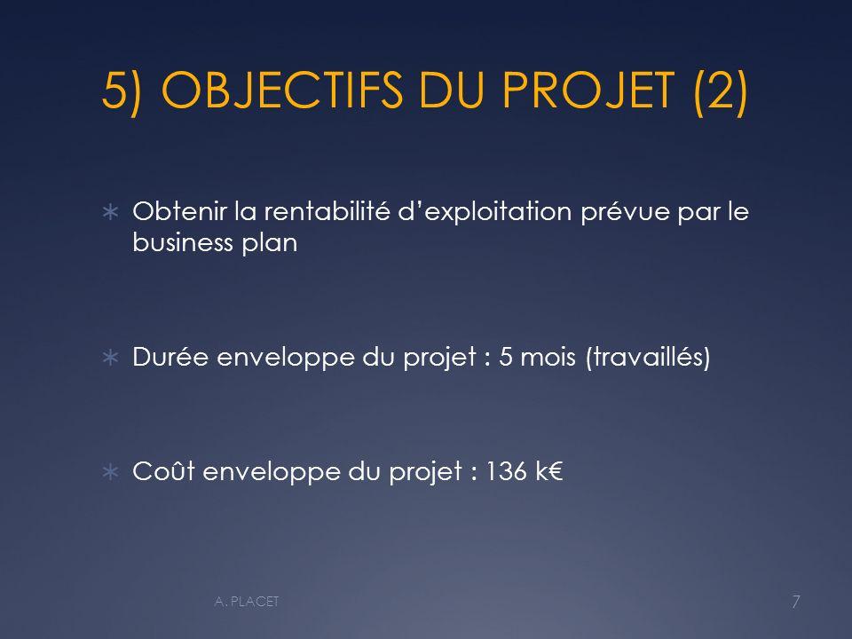 5) OBJECTIFS DU PROJET (2) Obtenir la rentabilité dexploitation prévue par le business plan Durée enveloppe du projet : 5 mois (travaillés) Coût envel