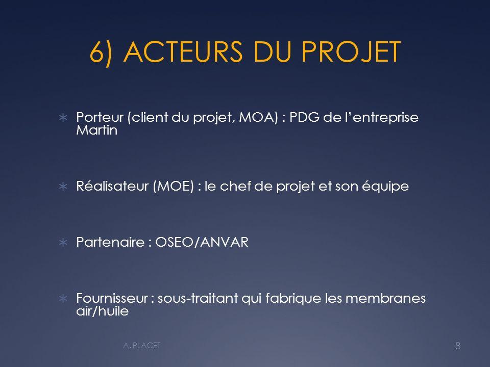 6) ACTEURS DU PROJET Porteur (client du projet, MOA) : PDG de lentreprise Martin Réalisateur (MOE) : le chef de projet et son équipe Partenaire : OSEO