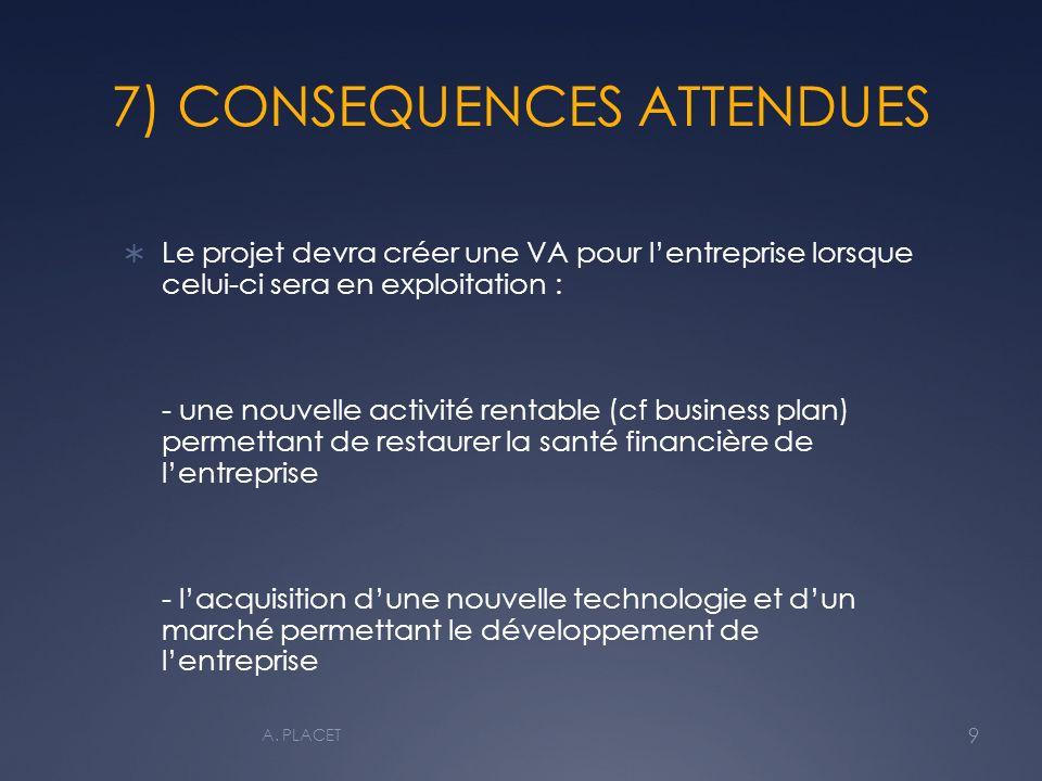 7) CONSEQUENCES ATTENDUES Le projet devra créer une VA pour lentreprise lorsque celui-ci sera en exploitation : - une nouvelle activité rentable (cf b