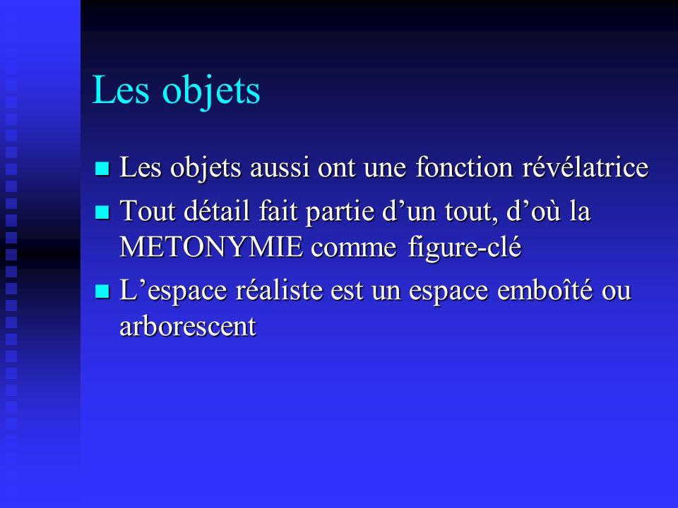 Les objets Les objets aussi ont une fonction révélatrice Les objets aussi ont une fonction révélatrice Tout détail fait partie dun tout, doù la METONYMIE comme figure-clé Tout détail fait partie dun tout, doù la METONYMIE comme figure-clé Lespace réaliste est un espace emboîté ou arborescent Lespace réaliste est un espace emboîté ou arborescent
