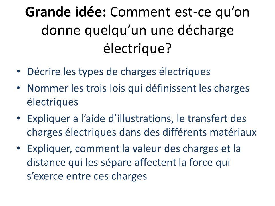 Grande idée: Comment est-ce quon donne quelquun une décharge électrique.