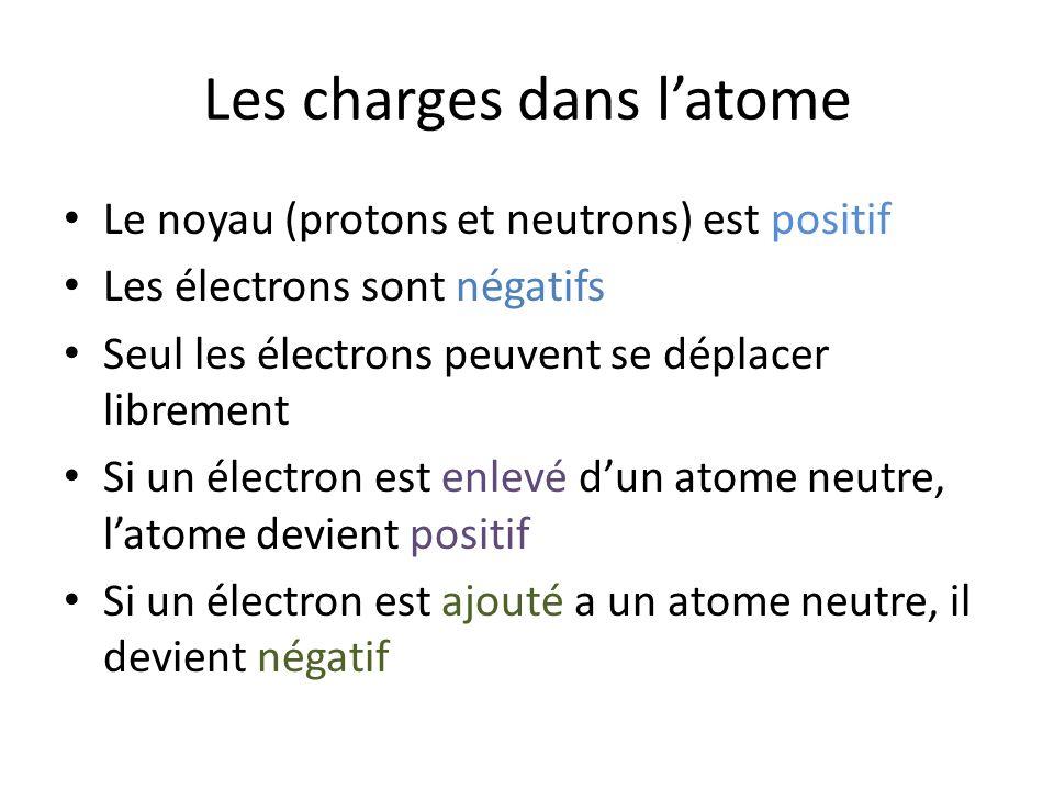 Les isolants et les conducteurs Dans un conducteur, les électrons peuvent se déplacer librement Dans un isolant, le déplacement des électrons est empêcher Seulement un isolant peut accumuler un charge électrostatique