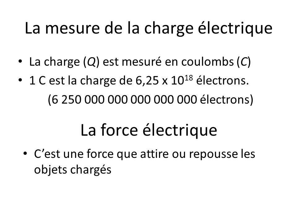 La mesure de la charge électrique La charge (Q) est mesuré en coulombs (C) 1 C est la charge de 6,25 x 10 18 électrons.