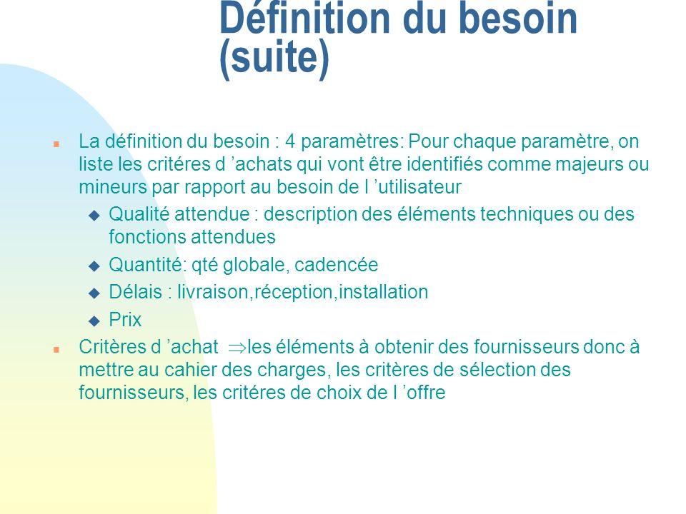 Définition du besoin (suite) n La définition du besoin : 4 paramètres: Pour chaque paramètre, on liste les critéres d achats qui vont être identifiés