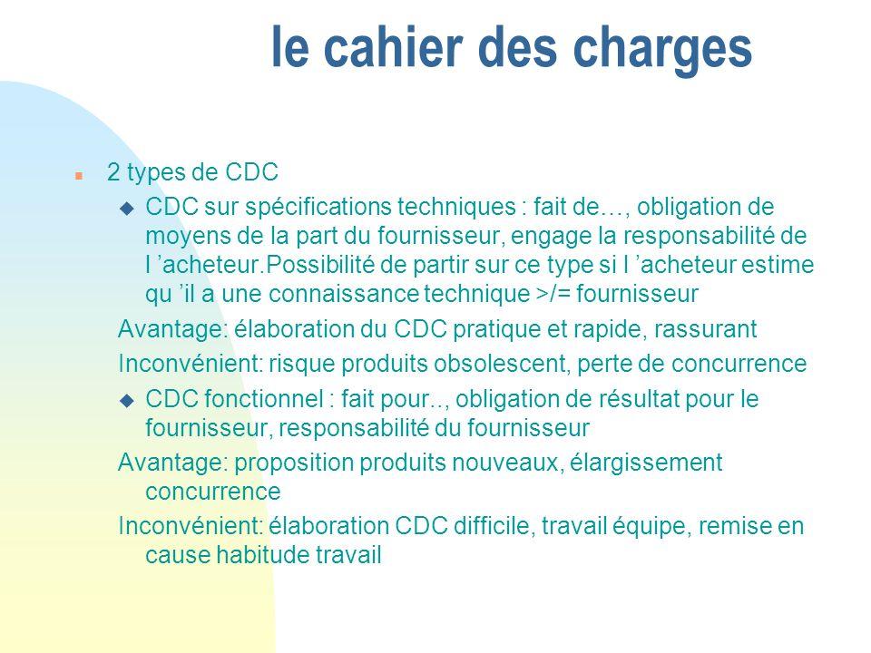 le cahier des charges n 2 types de CDC u CDC sur spécifications techniques : fait de…, obligation de moyens de la part du fournisseur, engage la respo