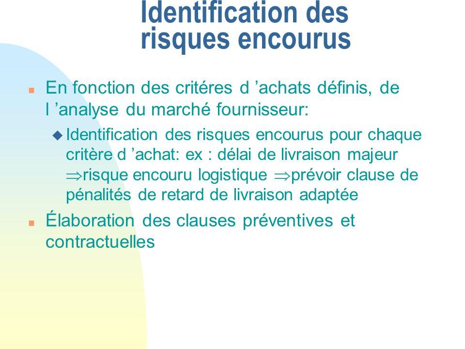 Identification des risques encourus n En fonction des critéres d achats définis, de l analyse du marché fournisseur: u Identification des risques enco