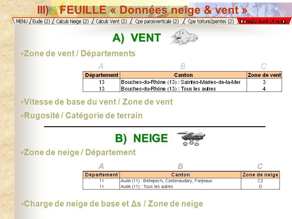 III) FEUILLE « Données neige & vent » A) VENT B) NEIGE Zone de vent / Départements Vitesse de base du vent / Zone de vent Rugosité / Catégorie de terr