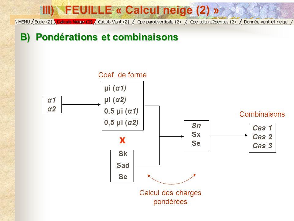 B) Pondérations et combinaisons Calcul des charges pondérées α1 α2 Sn Sx Se Cas 1 Cas 2 Cas 3 Combinaisons μi (α1) μi (α2) 0,5 μi (α1) 0,5 μi (α2) Coe