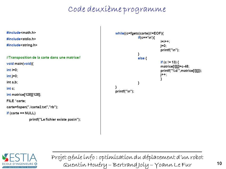 Projet génie info : optimisation du déplacement dun robot Quentin Houéry – Bertrand Joly – Yoann Le Fur 10 Code deuxième programme #include //Transpos