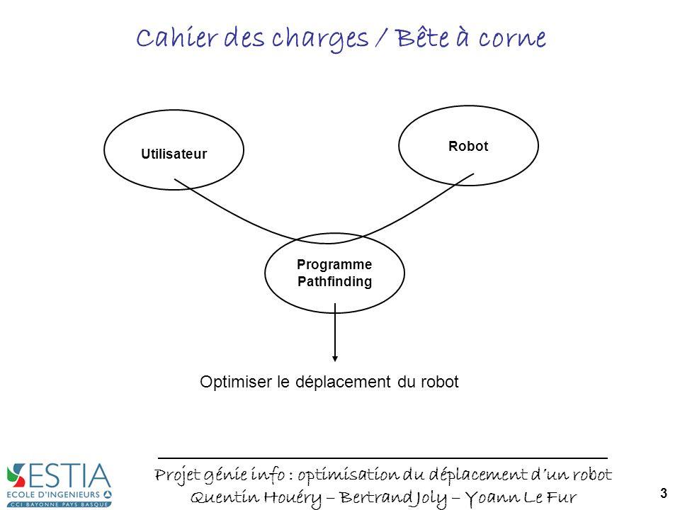 Projet génie info : optimisation du déplacement dun robot Quentin Houéry – Bertrand Joly – Yoann Le Fur 3 Cahier des charges / Bête à corne Programme