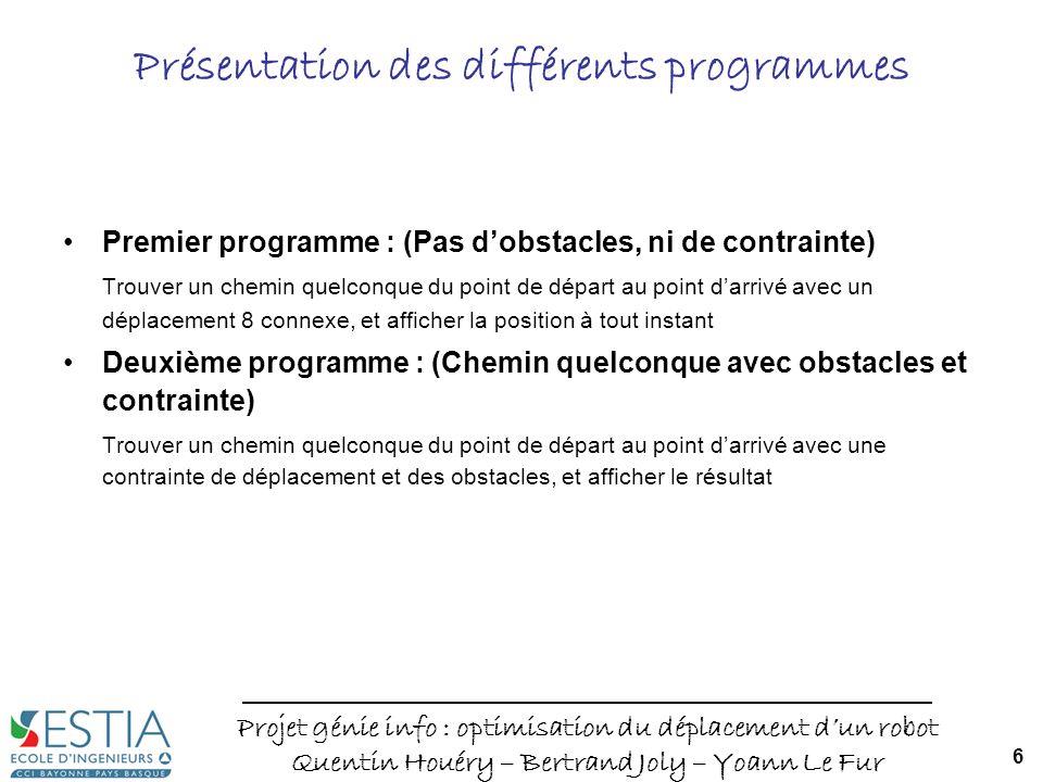 Projet génie info : optimisation du déplacement dun robot Quentin Houéry – Bertrand Joly – Yoann Le Fur 7 Premier programme : Pseudo-code de lalgorithme Lire carte, lire (x 0,y 0 ), lire (x a,y a ), Entiers (x,y), x=x 0, y=y 0, i=0, j=0, Tant que x 0 x a faire, si x<x a alors x=x+1 sinon x=x-1 Afficher « les coordonnées sont (x, y 0 )», Tant que y 0 y a faire, si y<y a alors y=y+1 sinon y=y-1 Afficher « les coordonnées sont (x 0, y)»,