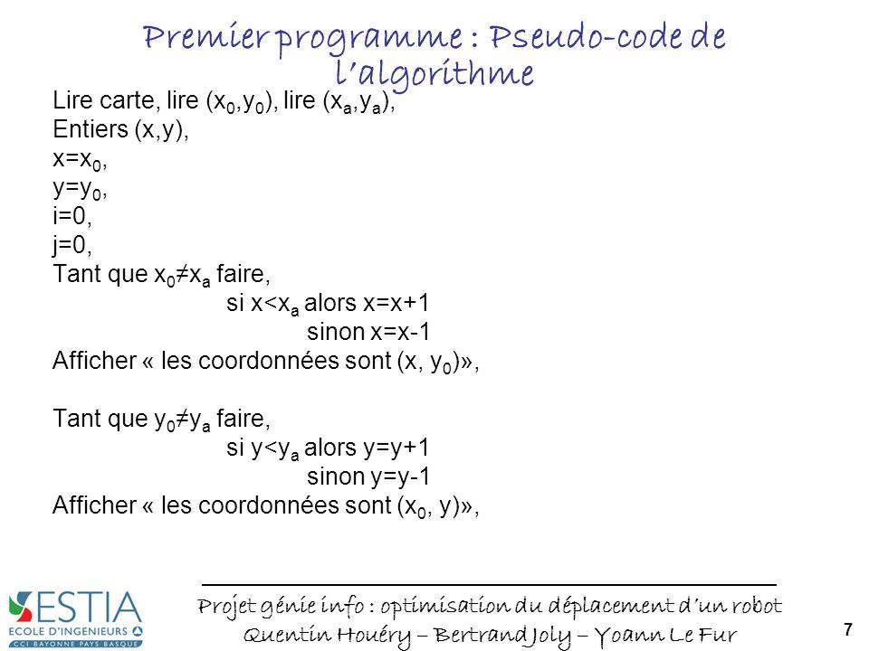 Projet génie info : optimisation du déplacement dun robot Quentin Houéry – Bertrand Joly – Yoann Le Fur 8 Deuxième programme : Pseudo-code de lalgorithme Int N(x,y)=abs(x-xa) +abs(y-ya); Tant que x!=xa & y!=ya faire { Tant que x!=xa faire { Si x<xa alors{ si matrice[y][x+1]=1 faire x++ sinon si N(x,y+ 1)<N(x,y-1) faire y++ sinon y } Sinon { si matrice[y][x-1]=1 faire x-- sinon si N(x,y+ 1)<N(x,y-1) faire y++ sinon y } Tant que y!=ya faire { Si y<ya alors{ si matrice[x][y+1]=1 faire y++ sinon si N(x+1,y)<N(x-1,y) faire x++ sinon x } Sinon { si matrice[x][y-1]=1 faire y-- sinon si N(x+1,y)<N(x-1,y) faire x++ sinon x }