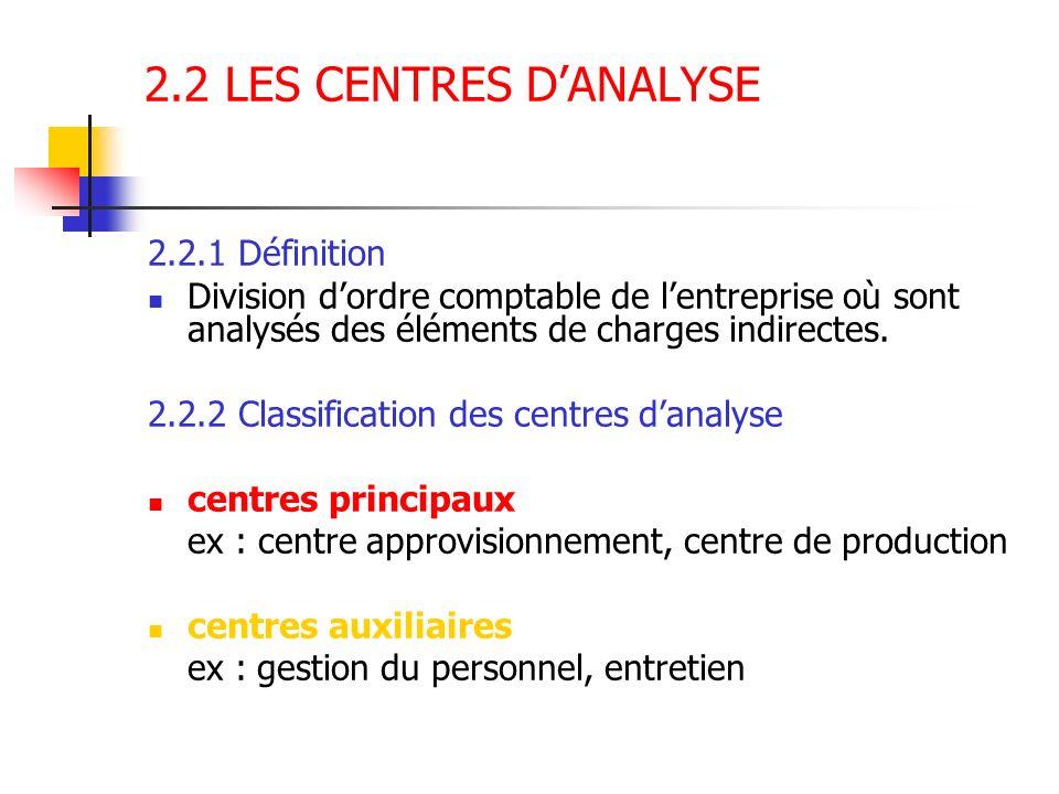 2.2 LES CENTRES DANALYSE 2.2.1 Définition Division dordre comptable de lentreprise où sont analysés des éléments de charges indirectes. 2.2.2 Classifi