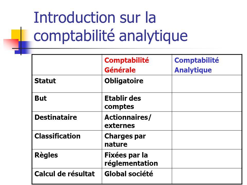 Introduction sur la comptabilité analytique Comptabilité Générale Comptabilité Analytique StatutObligatoire ButEtablir des comptes DestinataireActionn