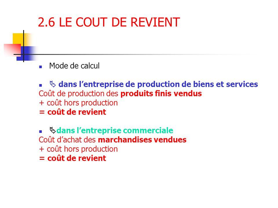 2.6 LE COUT DE REVIENT Mode de calcul dans lentreprise de production de biens et services Coût de production des produits finis vendus + coût hors pro