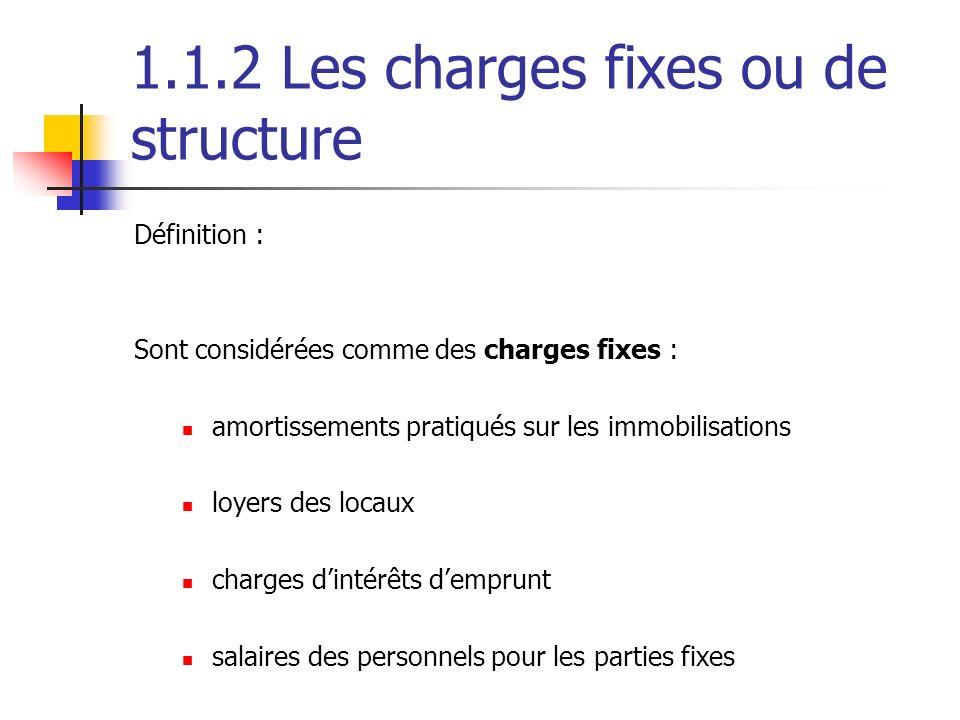 1.1.2 Les charges fixes ou de structure Définition : Sont considérées comme des charges fixes : amortissements pratiqués sur les immobilisations loyer