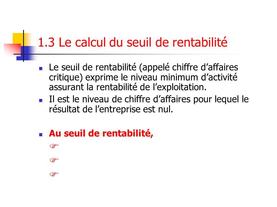 1.3 Le calcul du seuil de rentabilité Le seuil de rentabilité (appelé chiffre daffaires critique) exprime le niveau minimum dactivité assurant la rent