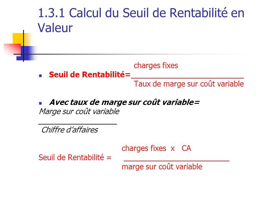 1.3.2 Calcul du Seuil de Rentabilité en volume charges fixes Seuil de Rentabilité = ______________________ Marge sur coût variable unitaire Avec marge sur coût variable unitaire = Marge sur coût variable ________________________ Nombre de produits vendus