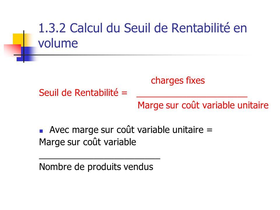 1.3.3 Calcul du point mort seuil de rentabilité x 360 Point mort = ______________________ chiffre daffaires réalisé